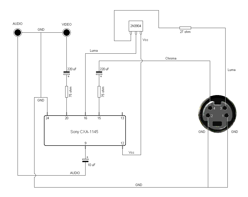 S-Video mod schematics